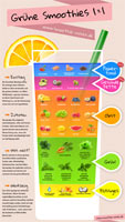 gruene-smoothies-1mal1-infografik_thumb